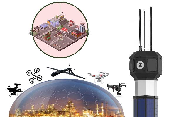 Ois Drone Avcısı 360